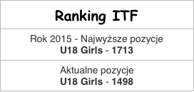 Ranking ITF